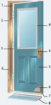 specs-door1